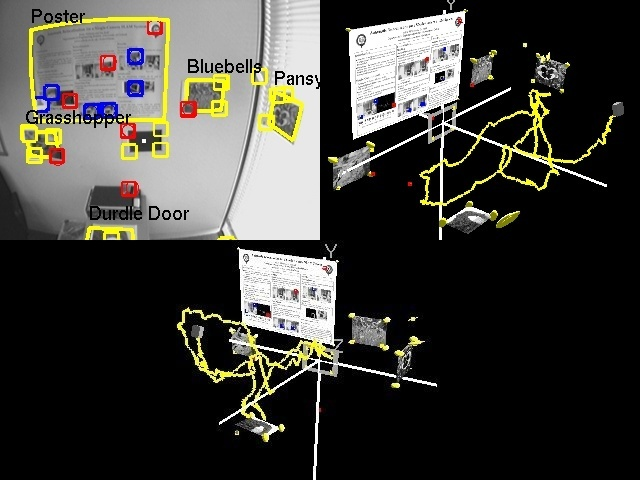 Towards simultaneous recognition localization and mapping for