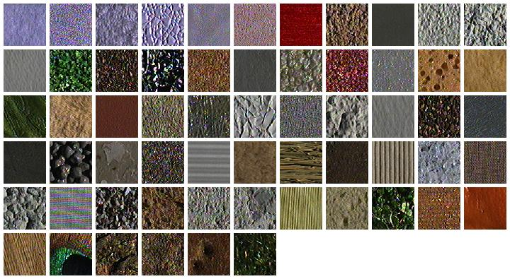 The 61 texture classes present in the CUReT database